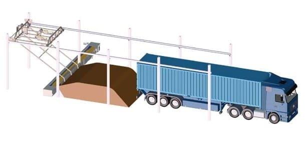 Naczepy z biomasą
